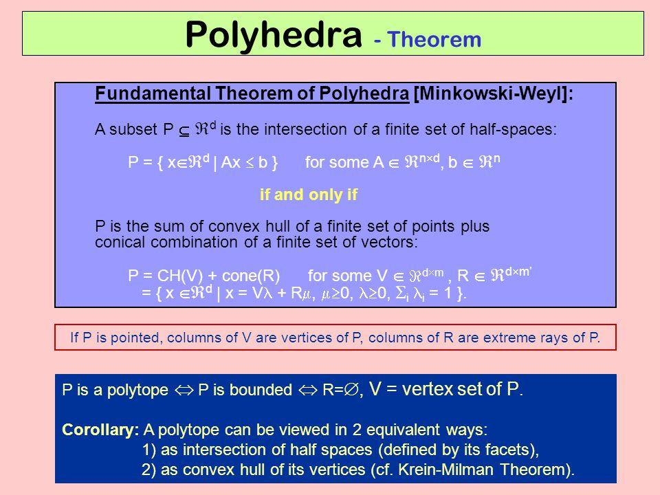 Polyhedra - Theorem Fundamental Theorem of Polyhedra [Minkowski-Weyl]: